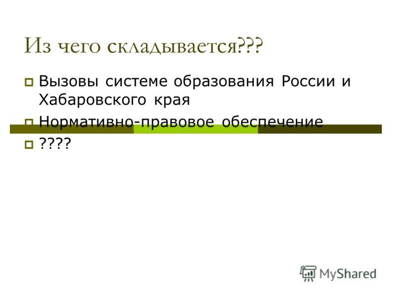Из чего складывается??? Вызовы системе образования России и Хабаровского края Нормативно-правовое обеспечение ????