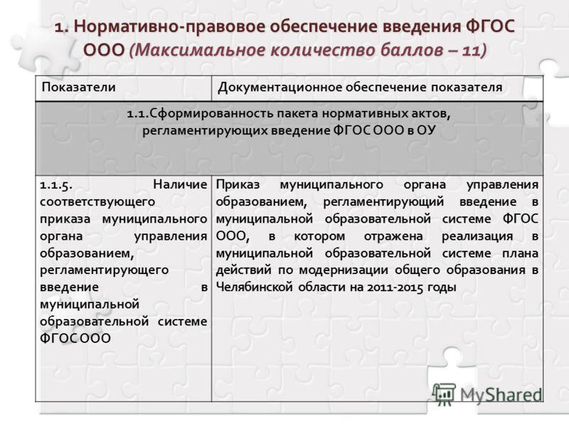 ПоказателиДокументационное обеспечение показателя 1.1.Сформированность пакета нормативных актов, регламентирующих введение ФГОС ООО в ОУ 1.1.5. Наличие соответствующего приказа муниципального органа управления образованием, регламентирующего введение