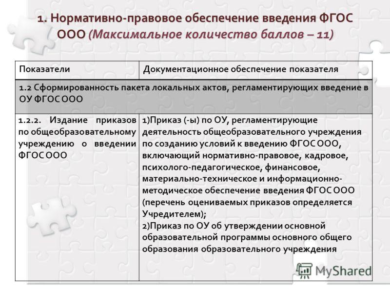 ПоказателиДокументационное обеспечение показателя 1.2 Сформированность пакета локальных актов, регламентирующих введение в ОУ ФГОС ООО 1.2.2. Издание приказов по общеобразовательному учреждению о введении ФГОС ООО 1)Приказ (-ы) по ОУ, регламентирующи