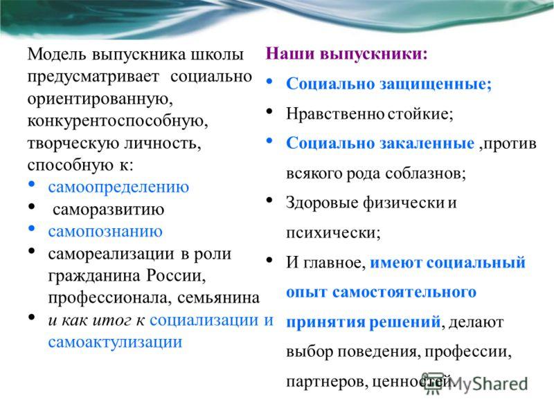 Модель выпускника школы предусматривает социально ориентированную, конкурентоспособную, творческую личность, способную к: самоопределению саморазвитию самопознанию самореализации в роли гражданина России, профессионала, семьянина и как итог к социали
