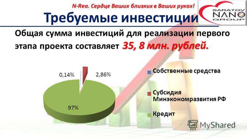 Требуемые инвестиции: 35, 8 млн. рублей. Общая сумма инвестиций для реализации первого этапа проекта составляет 35, 8 млн. рублей. N-Rea. Сердце Ваших близких в Ваших руках!