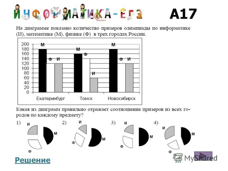 A17 Решение