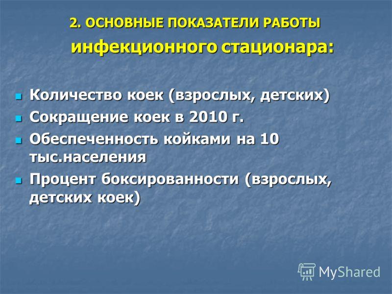 2. ОСНОВНЫЕ ПОКАЗАТЕЛИ РАБОТЫ 2. ОСНОВНЫЕ ПОКАЗАТЕЛИ РАБОТЫ инфекционного стационара: инфекционного стационара: Количество коек (взрослых, детских) Количество коек (взрослых, детских) Сокращение коек в 2010 г. Сокращение коек в 2010 г. Обеспеченность