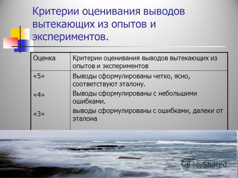 Критерии оценивания выводов вытекающих из опытов и экспериментов. ОценкаКритерии оценивания выводов вытекающих из опытов и экспериментов «5» «4» «3» Выводы сформулированы четко, ясно, соответствуют эталону. Выводы сформулированы с небольшими ошибками