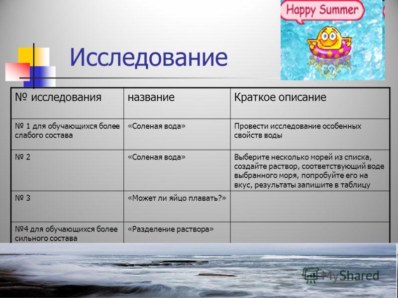 Исследование исследованияназваниеКраткое описание 1 для обучающихся более слабого состава «Соленая вода»Провести исследование особенных свойств воды 2«Соленая вода»Выберите несколько морей из списка, создайте раствор, соответствующий воде выбранного