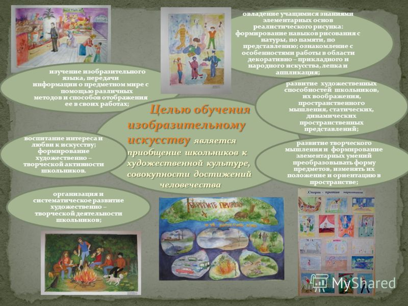 изучение изобразительного языка, передачи информации о предметном мире с помощью различных методов и способов отображения ее в своих работах; Целью обучения изобразительному искусству является приобщение школьников к художественной культуре, совокупн
