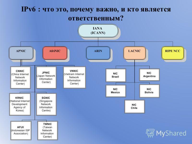 IPv6 : что это, почему важно, и кто является ответственным?