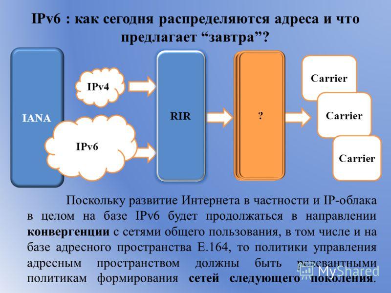 IPv6 : как сегодня распределяются адреса и что предлагает завтра? IPv4 ISP RIR ISP NIR Поскольку развитие Интернета в частности и IP-облака в целом на базе IPv6 будет продолжаться в направлении конвергенции с сетями общего пользования, в том числе и