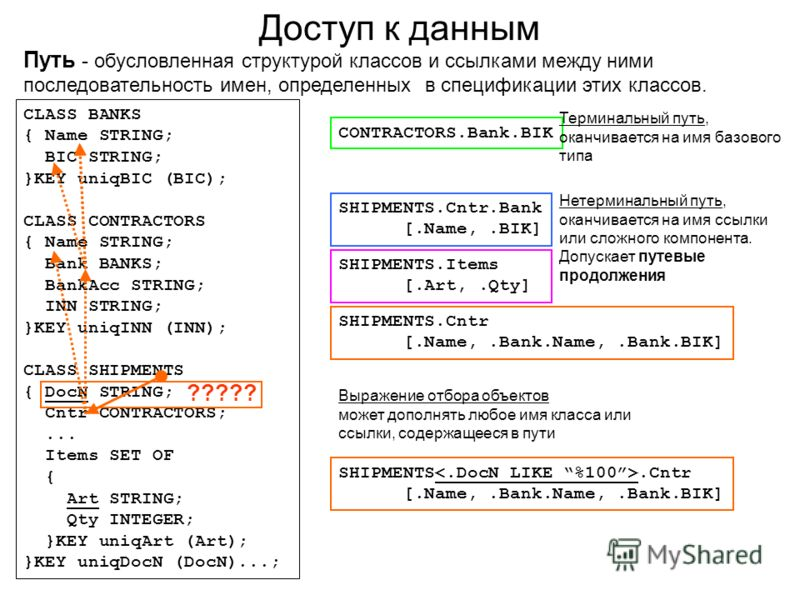 Доступ к данным CLASS BANKS { Name STRING; BIC STRING; }KEY uniqBIC (BIC); CLASS CONTRACTORS { Name STRING; Bank BANKS; BankAcc STRING; INN STRING; }KEY uniqINN (INN); CLASS SHIPMENTS { DocN STRING; Cntr CONTRACTORS;... Items SET OF { Art STRING; Qty