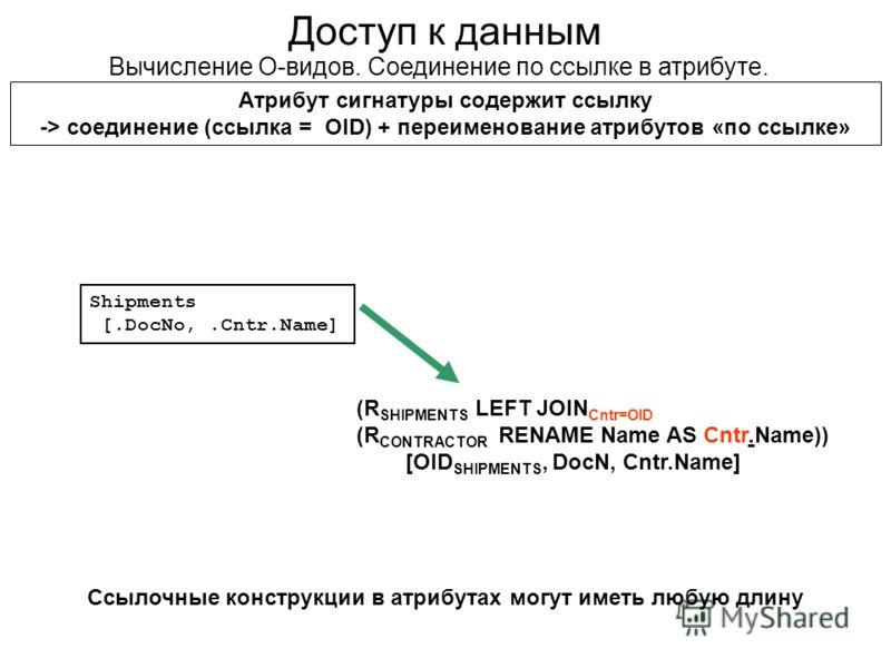 Доступ к данным Вычисление О-видов. Соединение по ссылке в атрибуте. Атрибут сигнатуры содержит ссылку -> cоединение (ссылка = OID) + переименование атрибутов «по ссылке» Shipments [.DocNo,.Cntr.Name] (R SHIPMENTS LEFT JOIN Cntr=OID (R CONTRACTOR REN