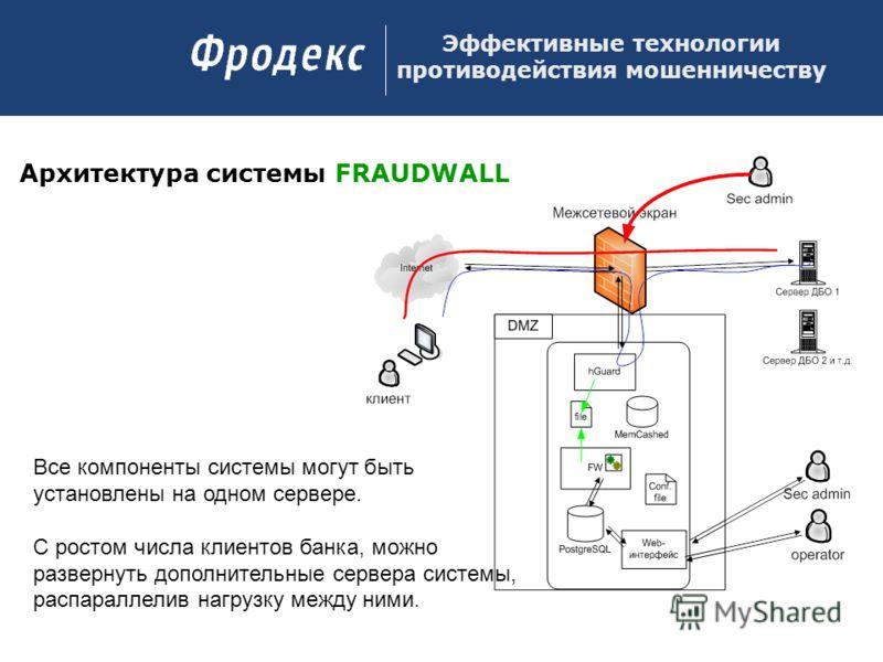 Архитектура системы FRAUDWALL Все компоненты системы могут быть установлены на одном сервере. С ростом числа клиентов банка, можно развернуть дополнительные сервера системы, распараллелив нагрузку между ними. Эффективные технологии противодействия мо