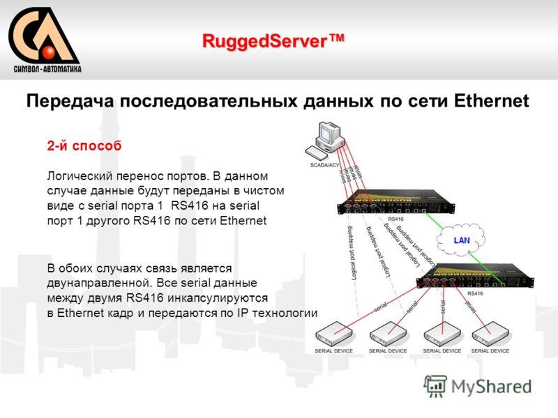Передача последовательных данных по сети Ethernet 2-й способ Логический перенос портов. В данном случае данные будут переданы в чистом виде c serial порта 1 RS416 на serial порт 1 другого RS416 по сети Ethernet RuggedServer В обоих случаях связь явля