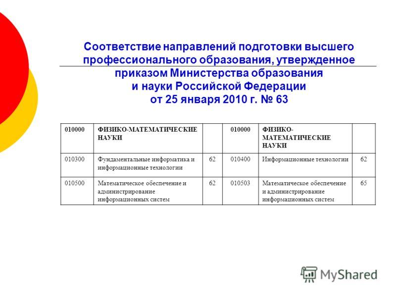 Соответствие направлений подготовки высшего профессионального образования, утвержденное приказом Министерства образования и науки Российской Федерации от 25 января 2010 г. 63 010000ФИЗИКО-МАТЕМАТИЧЕСКИЕ НАУКИ 010000ФИЗИКО- МАТЕМАТИЧЕСКИЕ НАУКИ 010300