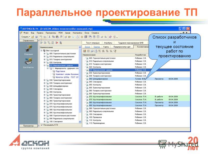 Параллельное проектирование ТП Список разработчиков и текущее состояние работ по проектированию