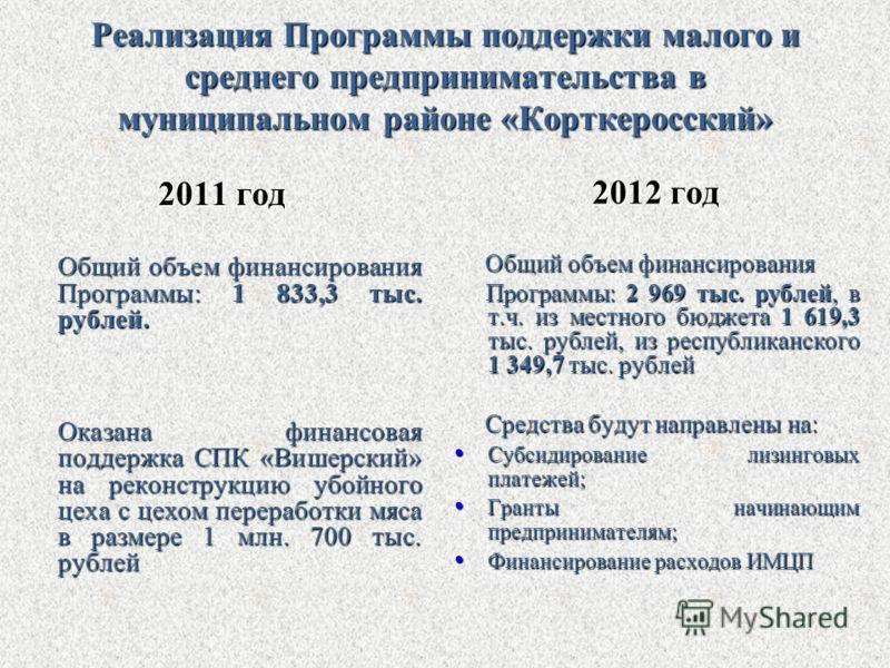 Реализация Программы поддержки малого и среднего предпринимательства в муниципальном районе «Корткеросский» 2011 год Общий объем финансирования Программы: 1 833,3 тыс. рублей. Общий объем финансирования Программы: 1 833,3 тыс. рублей. Оказана финансо