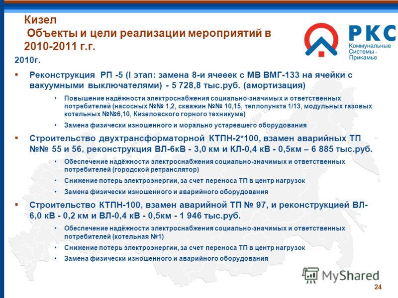 24 Кизел Объекты и цели реализации мероприятий в 2010-2011 г.г. 2010г. Реконструкция РП -5 (I этап: замена 8-и ячееек с МВ ВМГ-133 на ячейки с вакуумными выключателями) - 5 728,8 тыс.руб. (амортизация) Повышение надёжности электроснабжения социально-