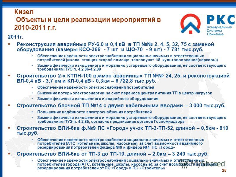25 Кизел Объекты и цели реализации мероприятий в 2010-2011 г.г. 2011г. Реконструкция аварийных РУ-6,0 и 0,4 кВ в ТП 2, 4, 5, 32, 75 с заменой оборудования (камеры КСО-366 - 7 шт и ЩО-70 - 9 шт) - 7 781 тыс.руб. Обеспечение надёжности электроснабжения