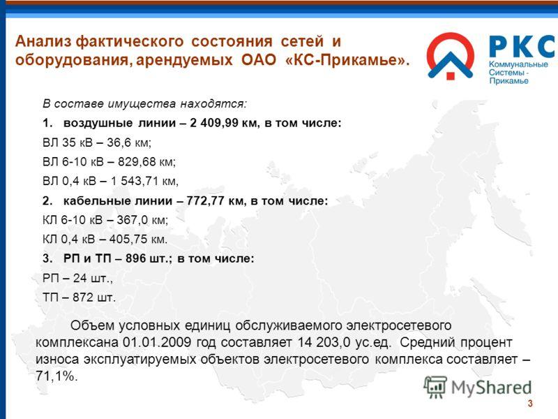 3 Анализ фактического состояния сетей и оборудования, арендуемых ОАО «КС-Прикамье». В составе имущества находятся: 1. воздушные линии – 2 409,99 км, в том числе: ВЛ 35 кВ – 36,6 км; ВЛ 6-10 кВ – 829,68 км; ВЛ 0,4 кВ – 1 543,71 км, 2. кабельные линии