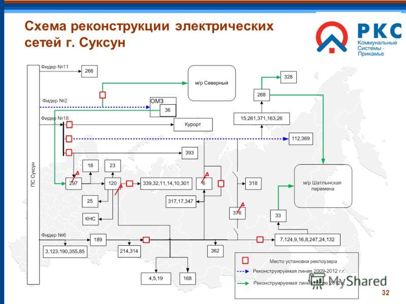 32 Схема реконструкции электрических сетей г. Суксун