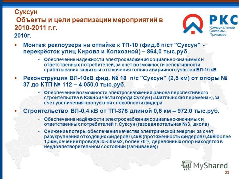 33 Суксун Объекты и цели реализации мероприятий в 2010-2011 г.г. 2010г. Монтаж реклоузера на отпайке к ТП-10 (фид.6 п/ст