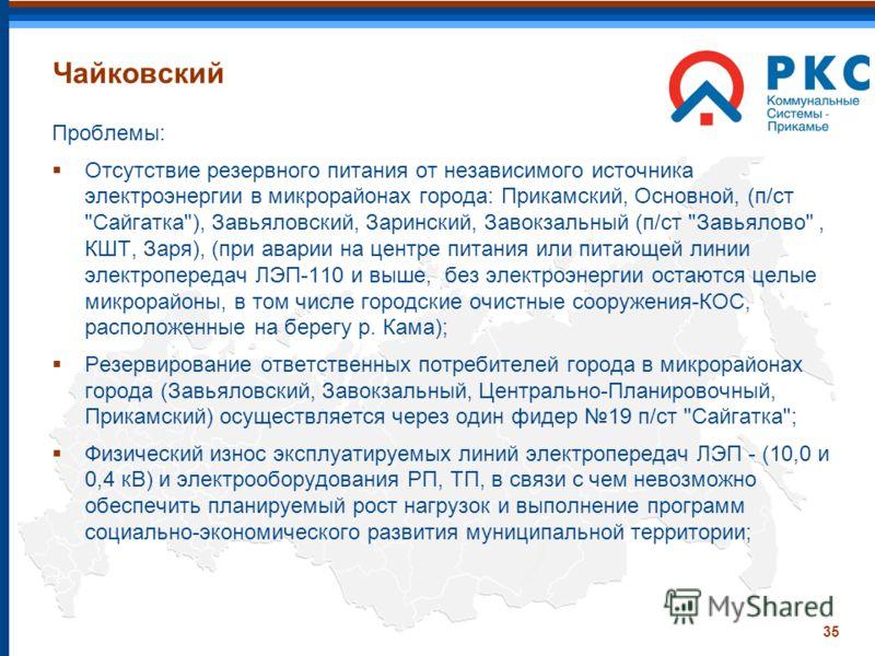 ОАО  Завьяловская Сельхозтехника , Малиновский (ИНН.