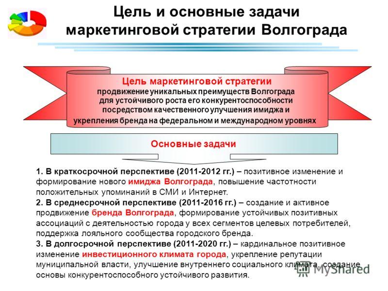 Цель маркетинговой стратегии продвижение уникальных преимуществ Волгограда для устойчивого роста его конкурентоспособности посредством качественного улучшения имиджа и укрепления бренда на федеральном и международном уровнях Основные задачи 1. В крат