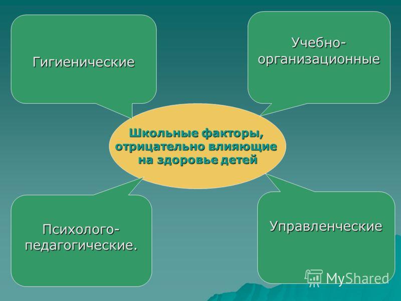 Школьные факторы, отрицательно влияющие на здоровье детей Учебно- организационные Управленческие Психолого- педагогические. Гигиенические