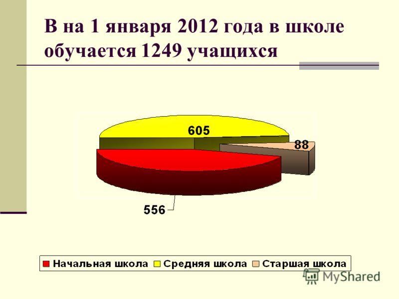 В на 1 января 2012 года в школе обучается 1249 учащихся