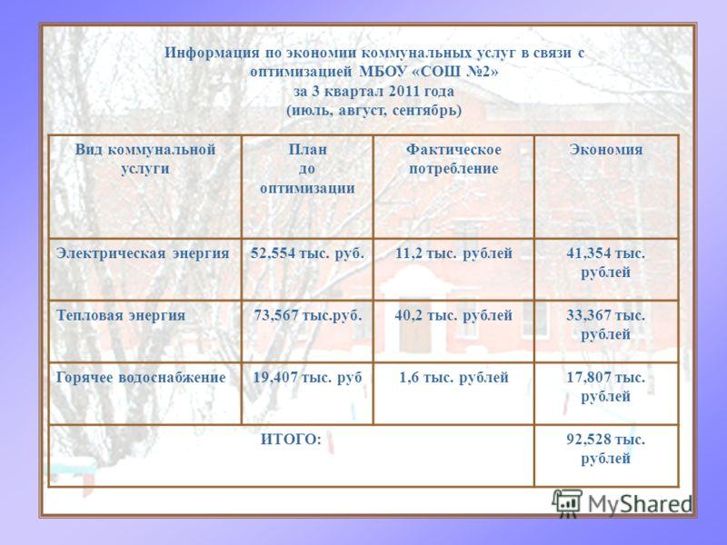Информация по экономии коммунальных услуг в связи с оптимизацией МБОУ «СОШ 2» за 3 квартал 2011 года (июль, август, сентябрь) Вид коммунальной услуги План до оптимизации Фактическое потребление Экономия Электрическая энергия52,554 тыс. руб.11,2 тыс.