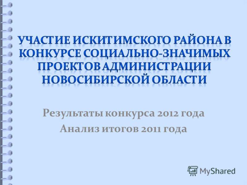 Результаты конкурса 2012 года Анализ итогов 2011 года