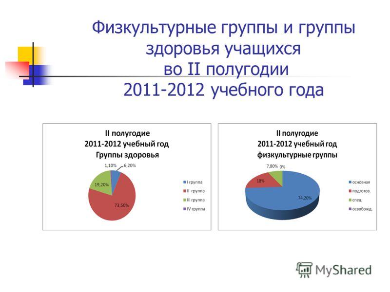 Физкультурные группы и группы здоровья учащихся во II полугодии 2011-2012 учебного года