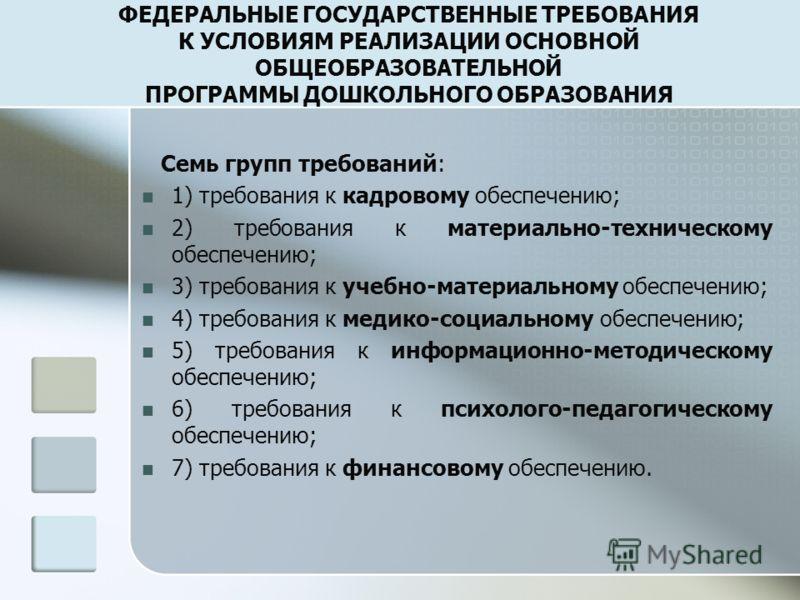 ФЕДЕРАЛЬНЫЕ ГОСУДАРСТВЕННЫЕ ТРЕБОВАНИЯ К УСЛОВИЯМ РЕАЛИЗАЦИИ ОСНОВНОЙ ОБЩЕОБРАЗОВАТЕЛЬНОЙ ПРОГРАММЫ ДОШКОЛЬНОГО ОБРАЗОВАНИЯ Семь групп требований: 1) требования к кадровому обеспечению; 2) требования к материально-техническому обеспечению; 3) требова