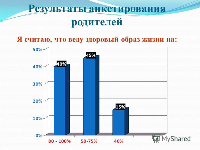 Результаты анкетирования родителей Я считаю, что веду здоровый образ жизни на: