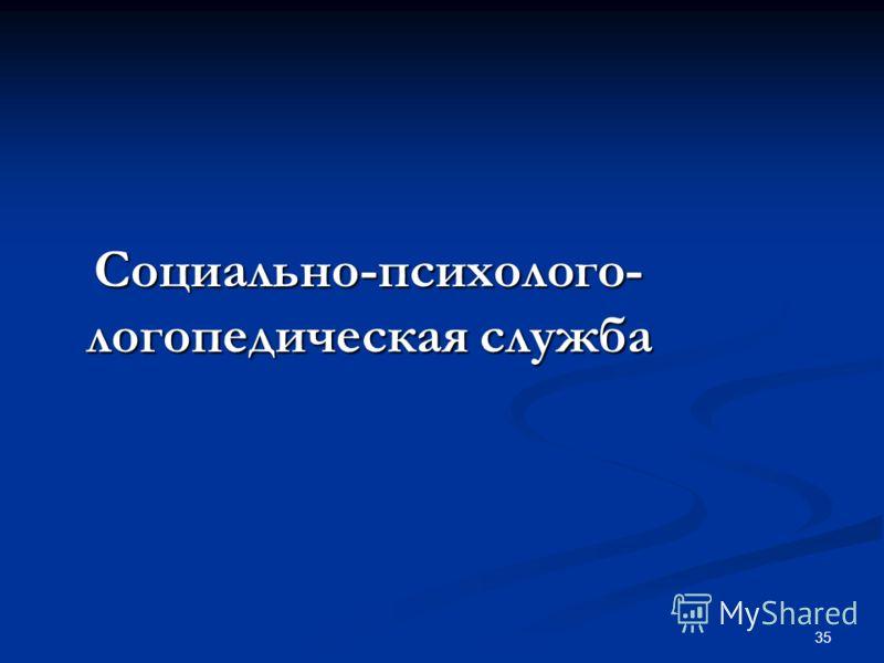 Социально-психолого- логопедическая служба Социально-психолого- логопедическая служба 35