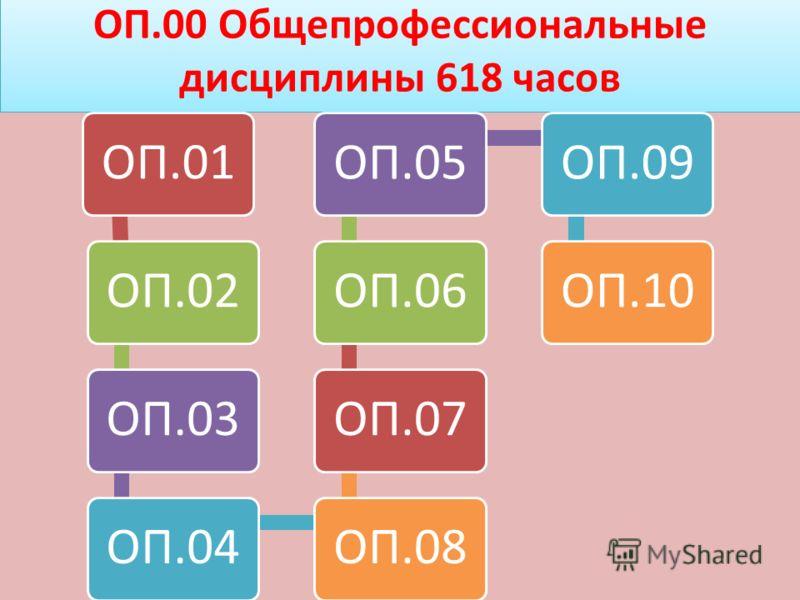 ОП.00 Общепрофессиональные дисциплины 618 часов