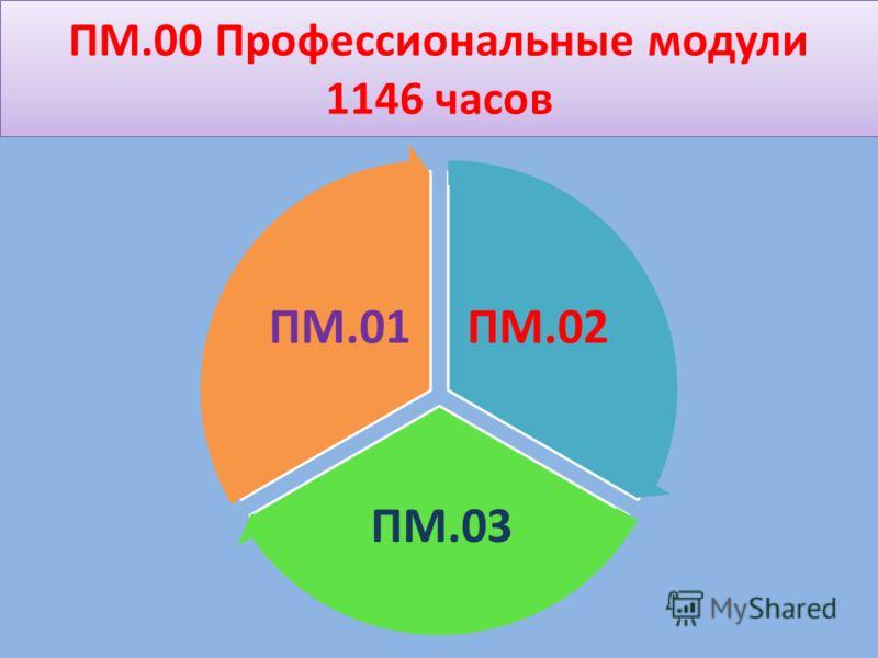 ПМ.00 Профессиональные модули 1146 часов