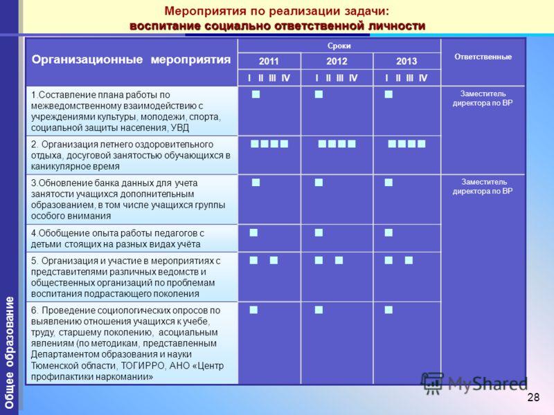 28 Организационные мероприятия Сроки Ответственные 201120122013 I II III IV 1.Составление плана работы по межведомственному взаимодействию с учреждениями культуры, молодежи, спорта, социальной защиты населения, УВД Заместитель директора по ВР 2. Орга