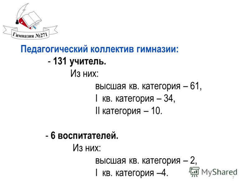 7 Педагогический коллектив гимназии: - 131 учитель. Из них: высшая кв. категория – 61, I кв. категория – 34, II категория – 10. - 6 воспитателей. Из них: высшая кв. категория – 2, I кв. категория –4.