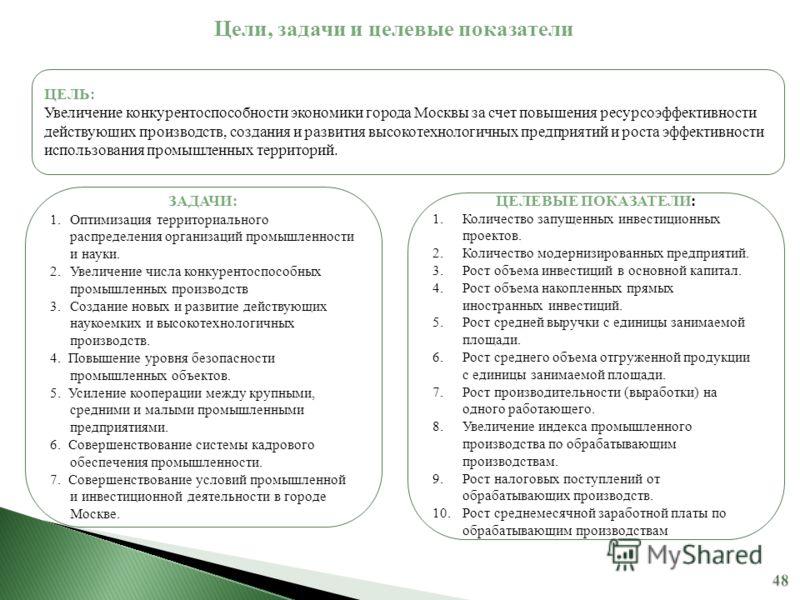 ЦЕЛЬ: Увеличение конкурентоспособности экономики города Москвы за счет повышения ресурсоэффективности действующих производств, создания и развития высокотехнологичных предприятий и роста эффективности использования промышленных территорий. ЗАДАЧИ: 1.