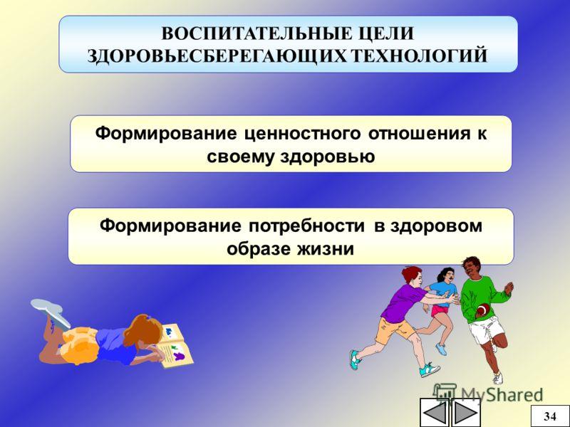 33 - комплексное психолого-медико-педагогическое воздействий, которое позволяет Y решить проблемы нарушений в развитии, Y раскрепостить учащихся, Y создать у них мотивацию саморазвития, Y обеспечить благоприятные условия раскрытия их способностей и в