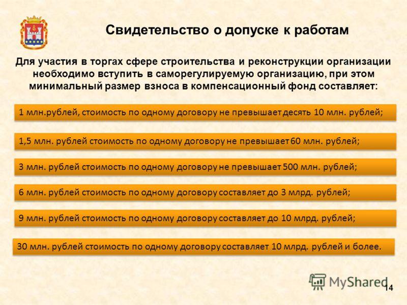 14 Свидетельство о допуске к работам Для участия в торгах сфере строительства и реконструкции организации необходимо вступить в саморегулируемую организацию, при этом минимальный размер взноса в компенсационный фонд составляет: 1 млн.рублей, стоимост