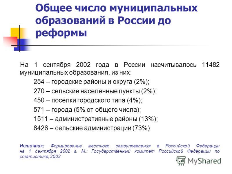 Общее число муниципальных образований в России до реформы На 1 сентября 2002 года в России насчитывалось 11482 муниципальных образования, из них: 254 – городские районы и округа (2%); 270 – сельские населенные пункты (2%); 450 – поселки городского ти