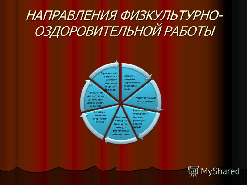 НАПРАВЛЕНИЯ ФИЗКУЛЬТУРНО- ОЗДОРОВИТЕЛЬНОЙ РАБОТЫ