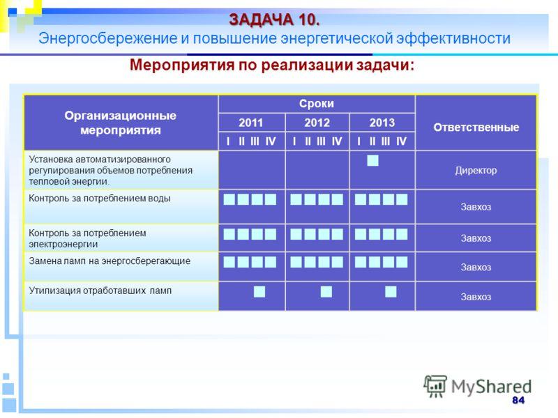 84 Организационные мероприятия Сроки Ответственные 201120122013 I II III IV Установка автоматизированного регулирования объемов потребления тепловой энергии. Директор Контроль за потреблением воды Завхоз Контроль за потреблением электроэнергии Завхоз