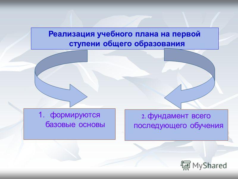 2. фундамент всего последующего обучения 1.формируются базовые основы Реализация учебного плана на первой ступени общего образования