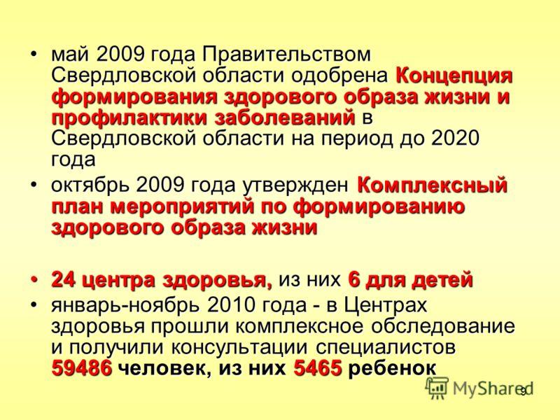 9 май 2009 года Правительством Свердловской области одобрена Концепция формирования здорового образа жизни и профилактики заболеваний в Свердловской области на период до 2020 годамай 2009 года Правительством Свердловской области одобрена Концепция фо