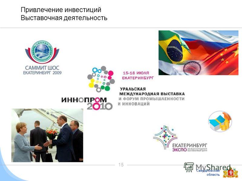 Свердловская область 15 Привлечение инвестиций Выставочная деятельность