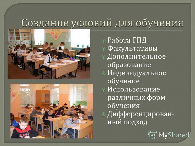 Работа ГПД Факультативы Дополнительное образование Индивидуальное обучение Использование различных форм обучения Дифференцирован - ный подход