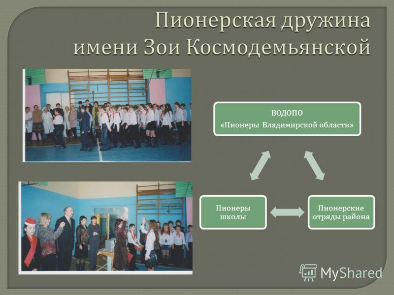 ВОДОПО « Пионеры Владимирской области » Пионерские отряды района Пионеры школы