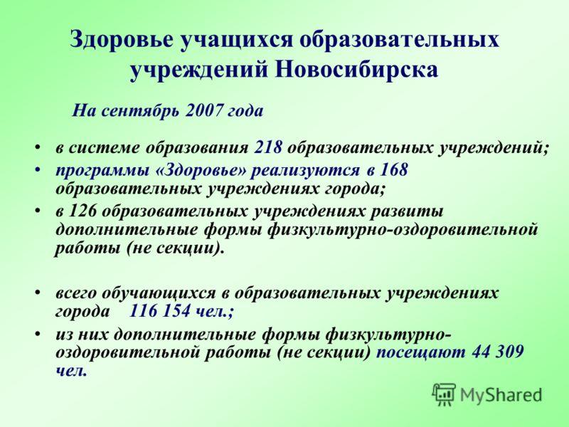 Здоровье учащихся образовательных учреждений Новосибирска На сентябрь 2007 года в системе образования 218 образовательных учреждений; программы «Здоровье» реализуются в 168 образовательных учреждениях города; в 126 образовательных учреждениях развиты